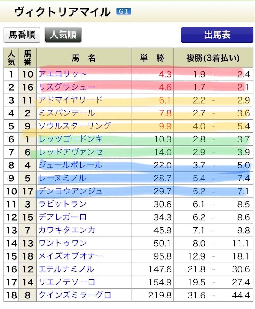 f:id:kyusoumakami666:20180512233258j:image