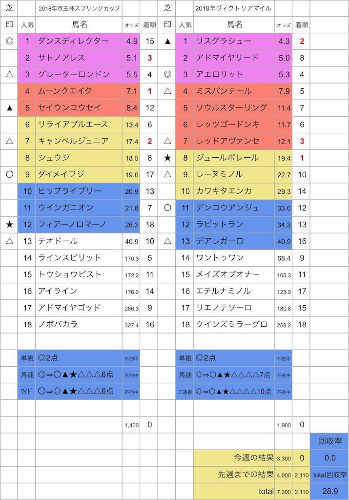 f:id:kyusoumakami666:20180515180548j:image