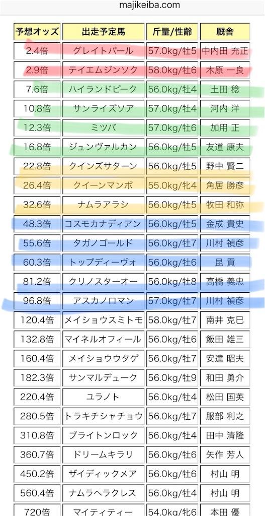 f:id:kyusoumakami666:20180517063341j:image