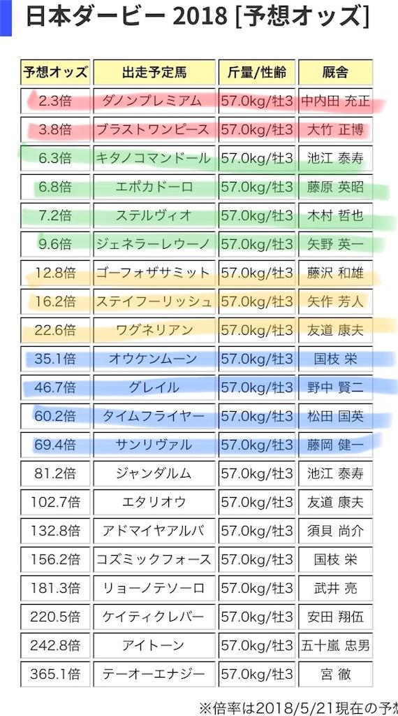 f:id:kyusoumakami666:20180521214647j:image