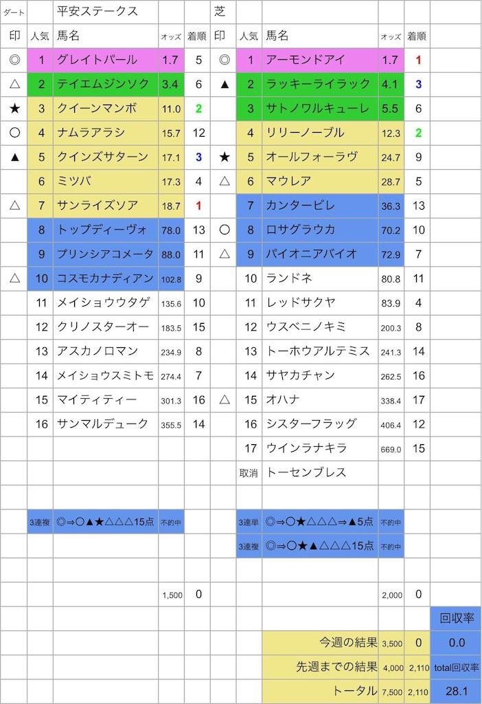 f:id:kyusoumakami666:20180522053754j:image