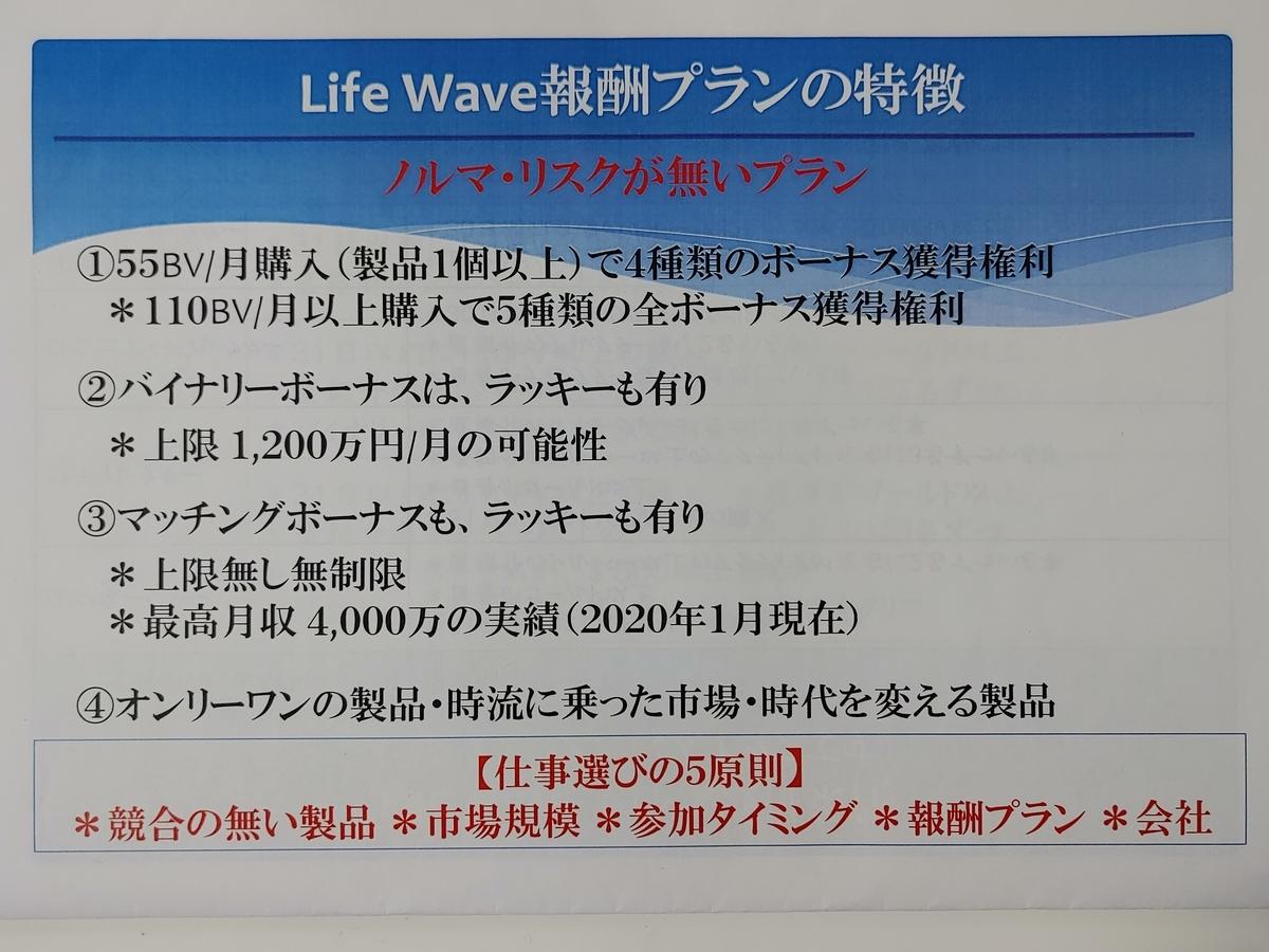 f:id:kywwave:20210601064304j:plain
