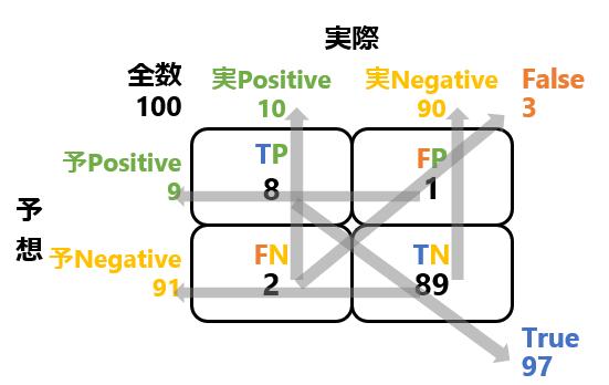 f:id:kz_suzuki:20191108134125p:plain