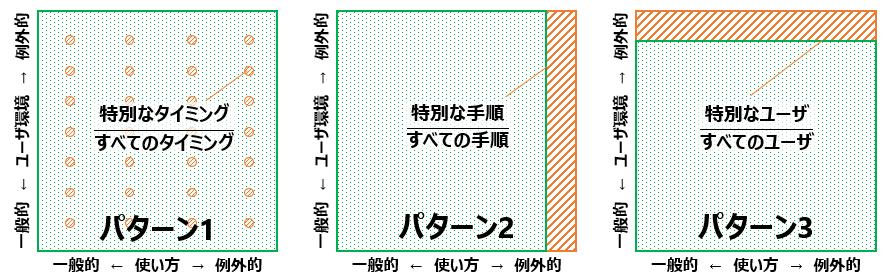 f:id:kz_suzuki:20200102060418p:plain