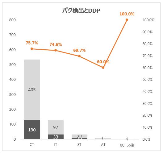 f:id:kz_suzuki:20200208123617p:plain