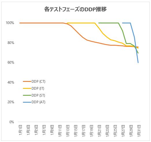 f:id:kz_suzuki:20200208124016p:plain