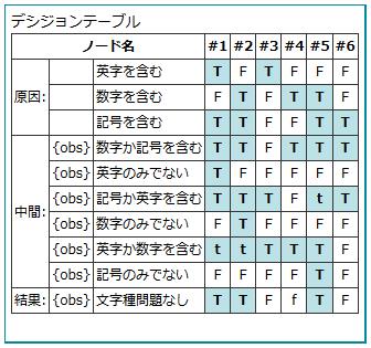 f:id:kz_suzuki:20200303060922p:plain