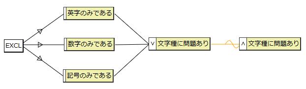 f:id:kz_suzuki:20200303060933p:plain