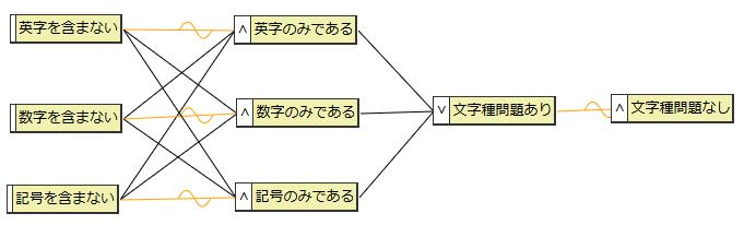 f:id:kz_suzuki:20200303060937p:plain