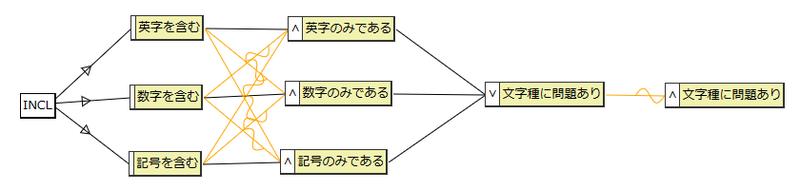 f:id:kz_suzuki:20200303060941p:plain