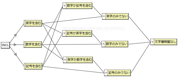 f:id:kz_suzuki:20200303060946p:plain