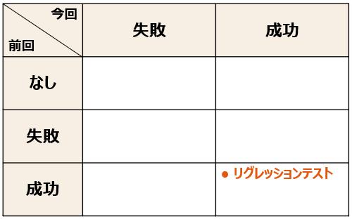 f:id:kz_suzuki:20200314173130p:plain