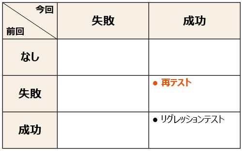 f:id:kz_suzuki:20200314174006p:plain