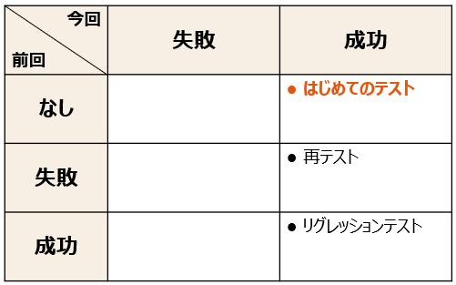 f:id:kz_suzuki:20200314174046p:plain