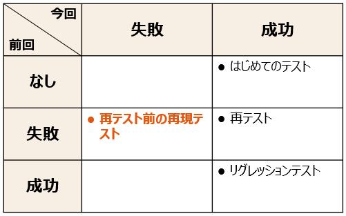 f:id:kz_suzuki:20200314174159p:plain