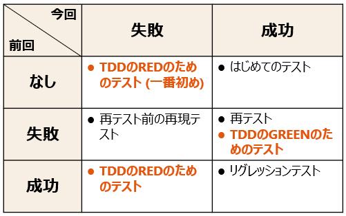 f:id:kz_suzuki:20200314174403p:plain