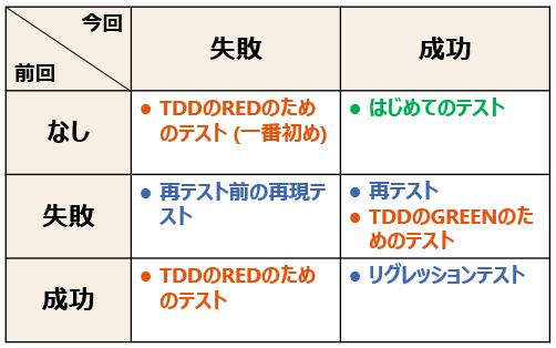f:id:kz_suzuki:20200314174438p:plain