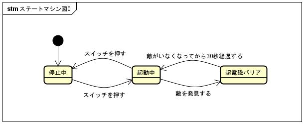 f:id:kz_suzuki:20200506223217p:plain