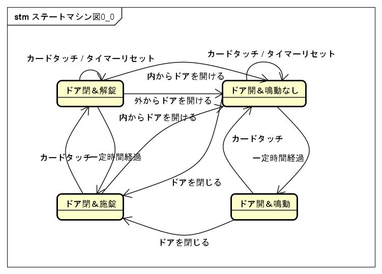 f:id:kz_suzuki:20200524170937p:plain