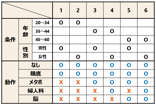 f:id:kz_suzuki:20200613184527p:plain