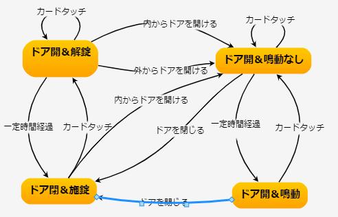 f:id:kz_suzuki:20201128120803p:plain