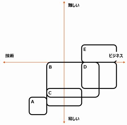 f:id:kz_suzuki:20210815164831p:plain