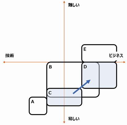 f:id:kz_suzuki:20210815165223p:plain