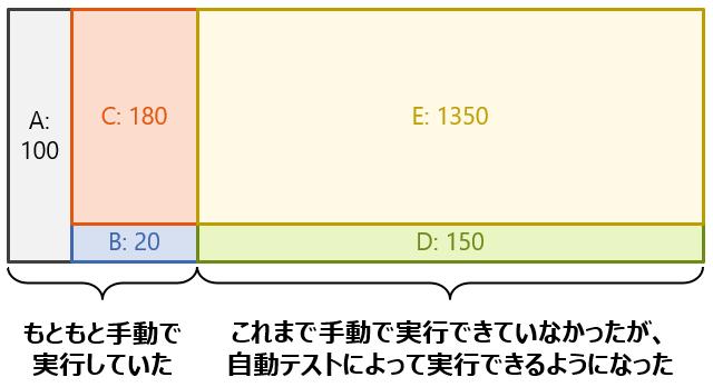 f:id:kz_suzuki:20211009154357p:plain