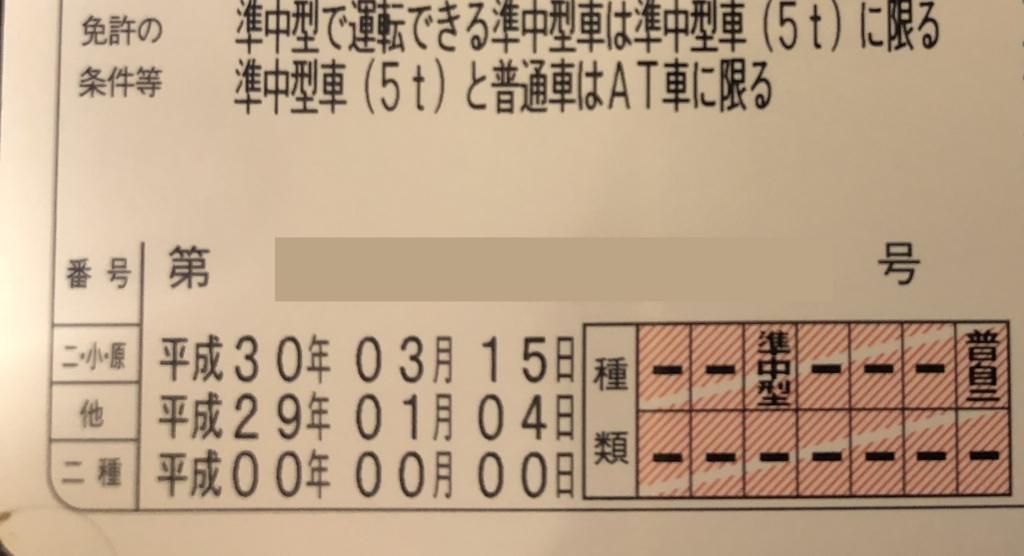 f:id:kzk39454:20180317102402j:plain