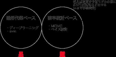 f:id:kzkohashi:20180212110237p:plain