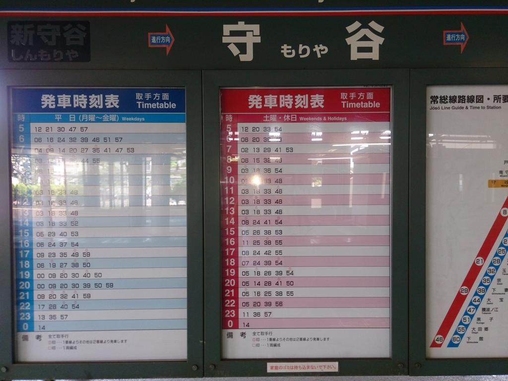 守谷駅の時刻表