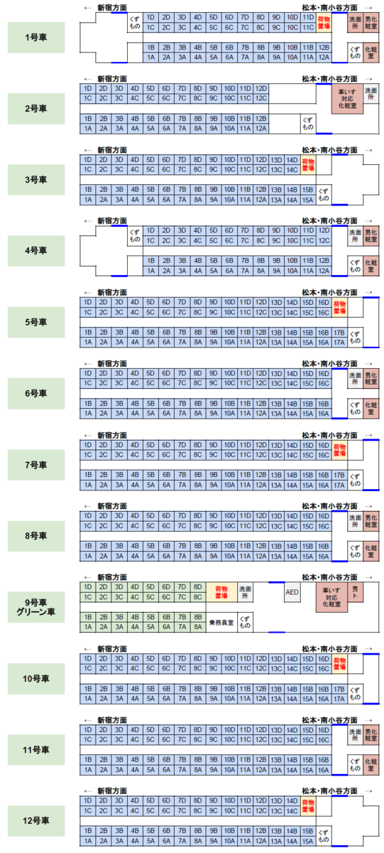 E353系 座席表・荷物置場・トイレの位置