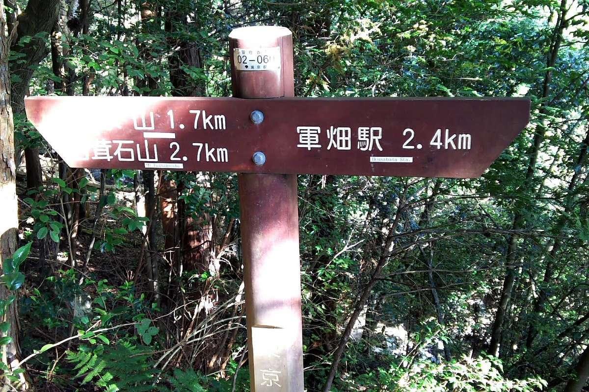 高水山山頂までは半部を過ぎていますが登山はここから!