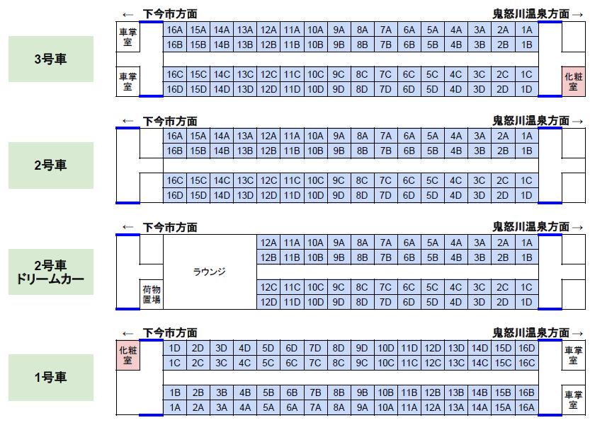 「SL大樹」「DL大樹」の座席表
