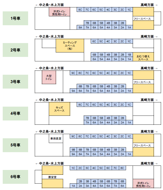「リゾートやまどり」の座席表