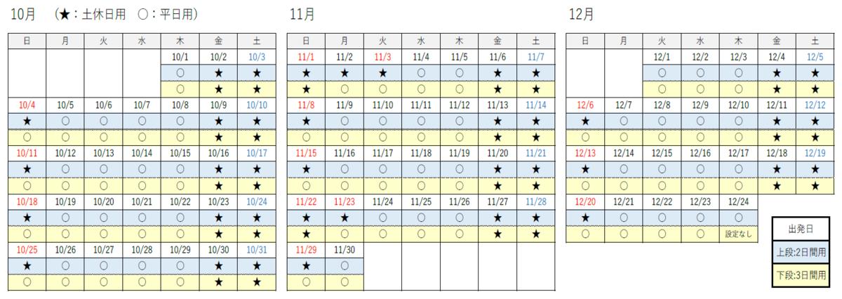 「どこでもドアきっぷ」設定日カレンダー