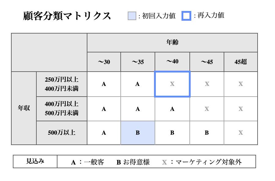 f:id:l08084:20210130175314p:plain