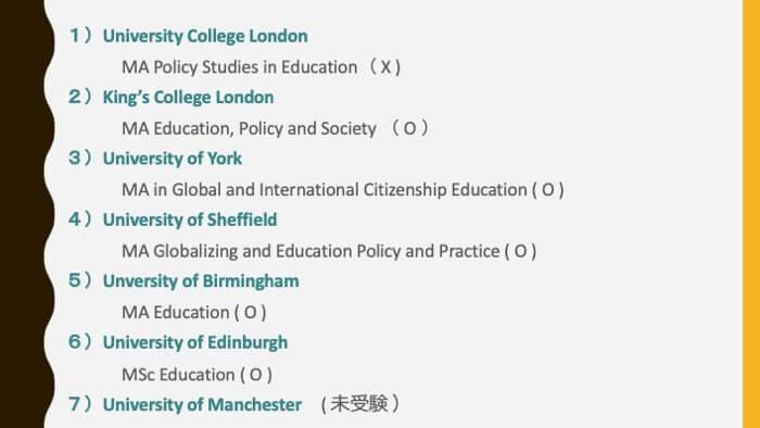 UK master apply