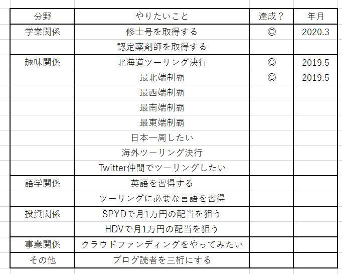 f:id:lab-coat-investor-rider:20200518233051p:plain