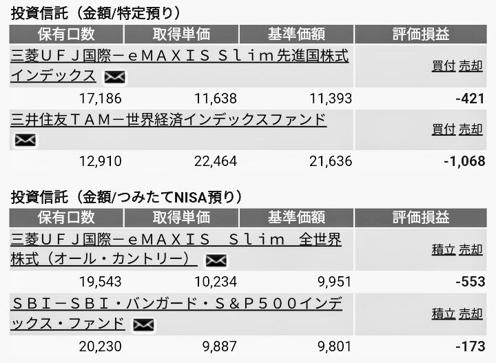 f:id:lab-coat-investor-rider:20200522001721p:plain