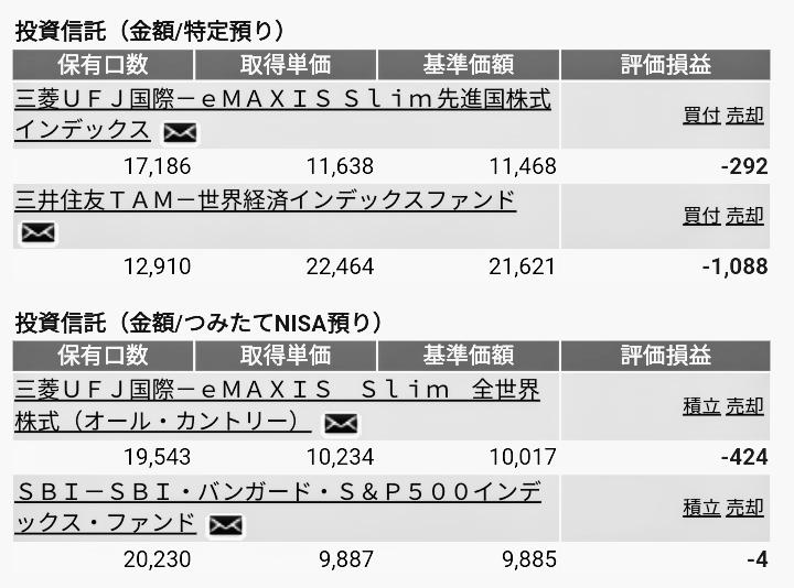 f:id:lab-coat-investor-rider:20200531235932p:plain