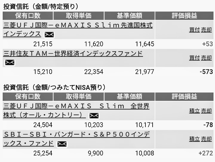f:id:lab-coat-investor-rider:20200615231750p:plain