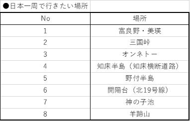 f:id:lab-coat-investor-rider:20200625230209p:plain