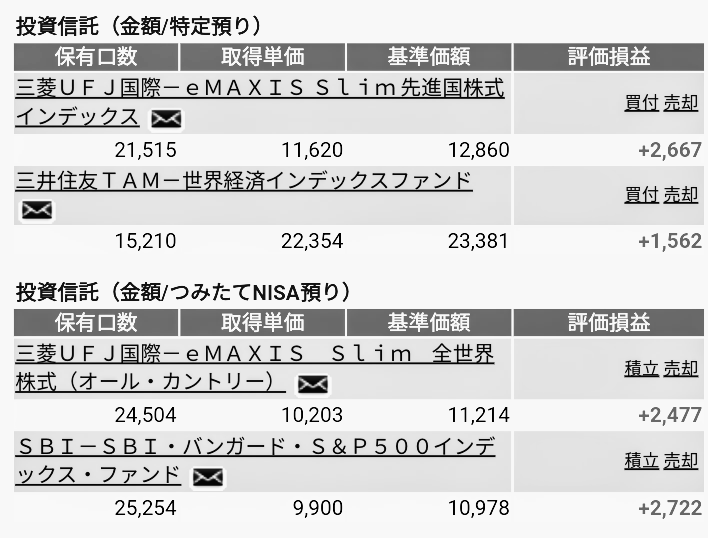f:id:lab-coat-investor-rider:20200629233534p:plain