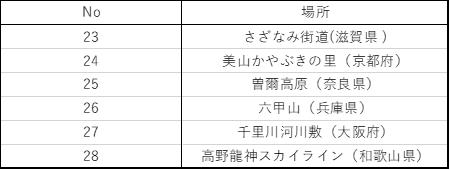 f:id:lab-coat-investor-rider:20200724231844p:plain