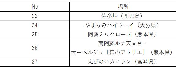 f:id:lab-coat-investor-rider:20200827135514p:plain