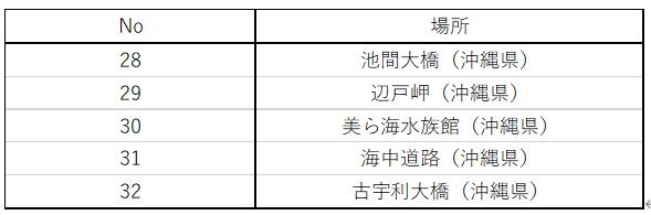 f:id:lab-coat-investor-rider:20200830231548p:plain