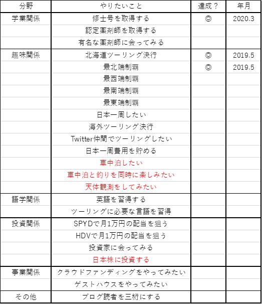 f:id:lab-coat-investor-rider:20201110230655p:plain