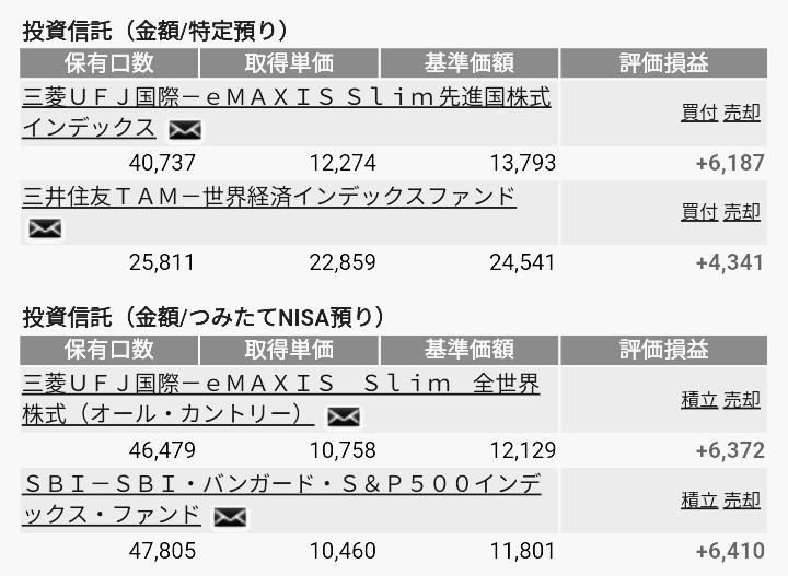 f:id:lab-coat-investor-rider:20201112131445p:plain