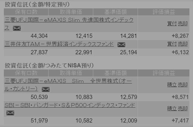 f:id:lab-coat-investor-rider:20201216222311p:plain